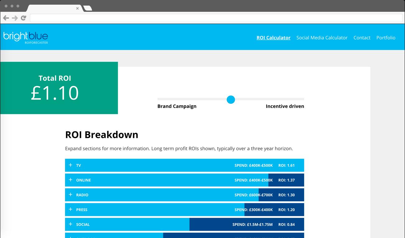 ROI Forecaster website screenshot